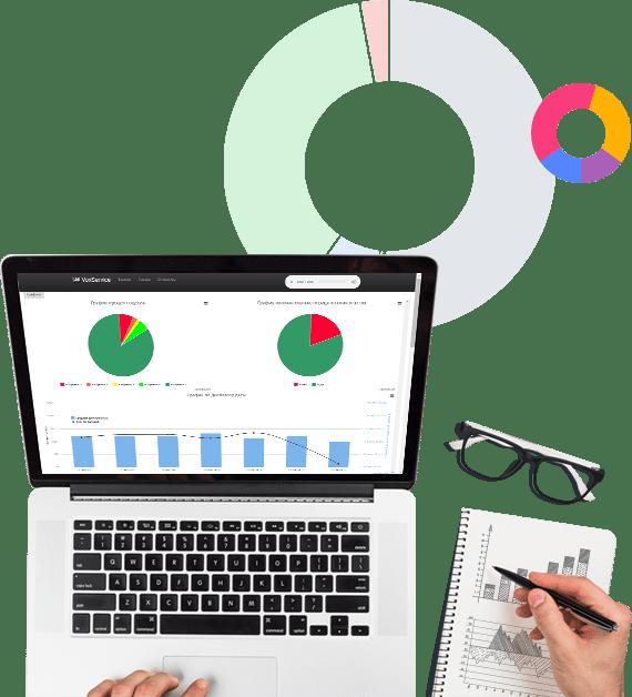 Статистика, аналитика, отчетность в ip телефонии