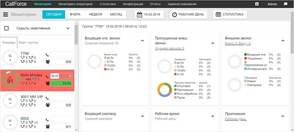 Мониторинг KPI Колл-Центра